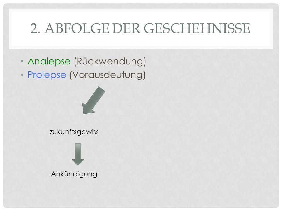 2. ABFOLGE DER GESCHEHNISSE Analepse (Rückwendung) Prolepse (Vorausdeutung) zukunftsgewiss Ankündigung