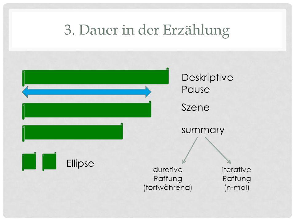3. Dauer in der Erzählung Deskriptive Pause summary Szene Ellipse durative Raffung (fortwährend) iterative Raffung (n-mal)