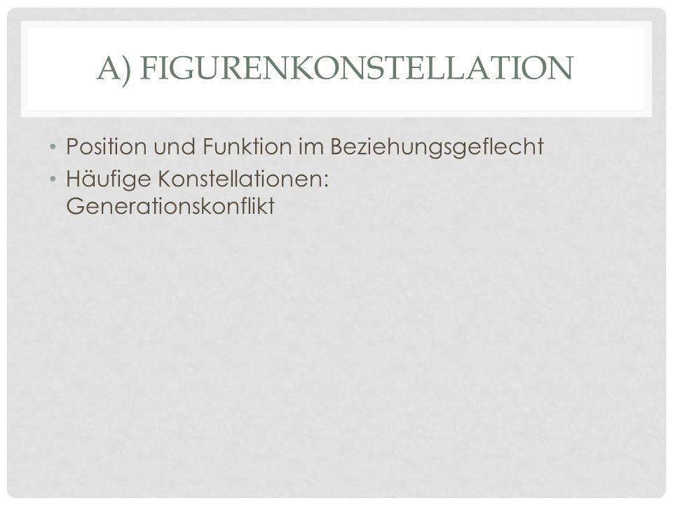 A) FIGURENKONSTELLATION Position und Funktion im Beziehungsgeflecht Häufige Konstellationen: Generationskonflikt