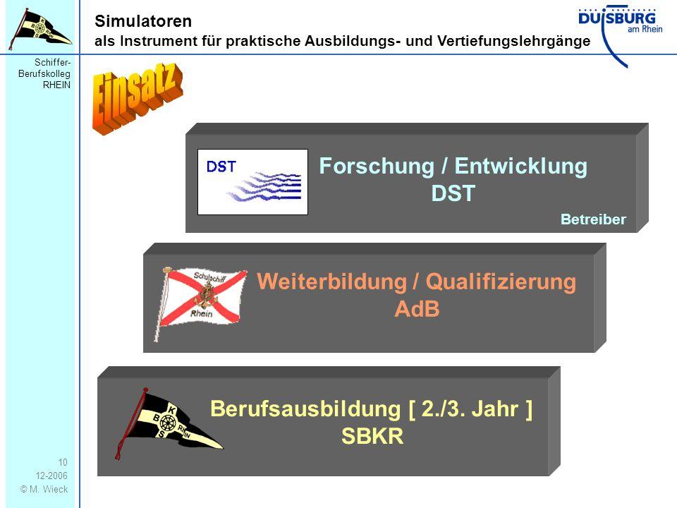 Schiffer- Berufskolleg RHEIN 12-2006 © M. Wieck 10 Simulatoren als Instrument für praktische Ausbildungs- und Vertiefungslehrgänge Berufsausbildung [