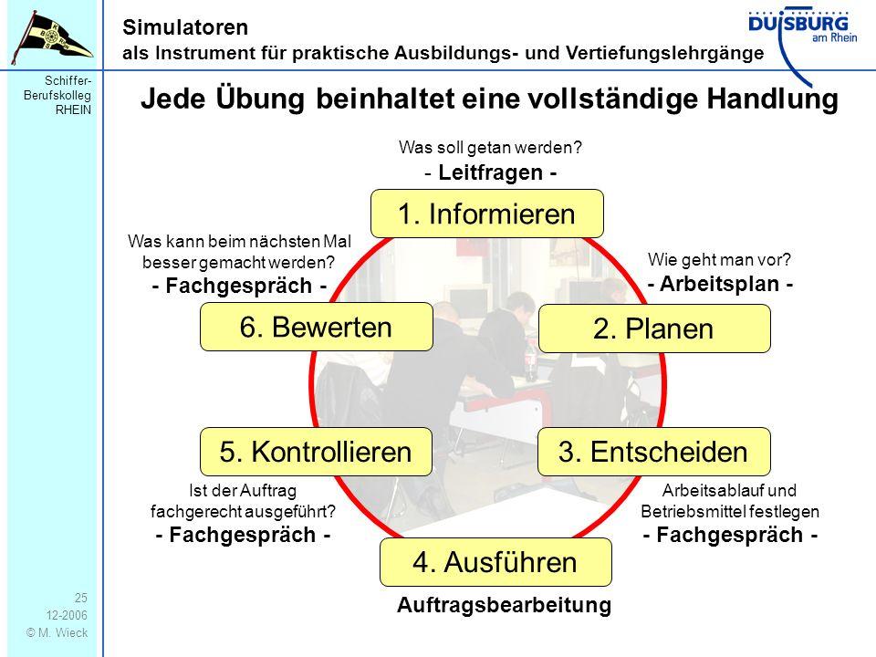 Schiffer- Berufskolleg RHEIN 12-2006 © M. Wieck 25 Simulatoren als Instrument für praktische Ausbildungs- und Vertiefungslehrgänge Jede Übung beinhalt