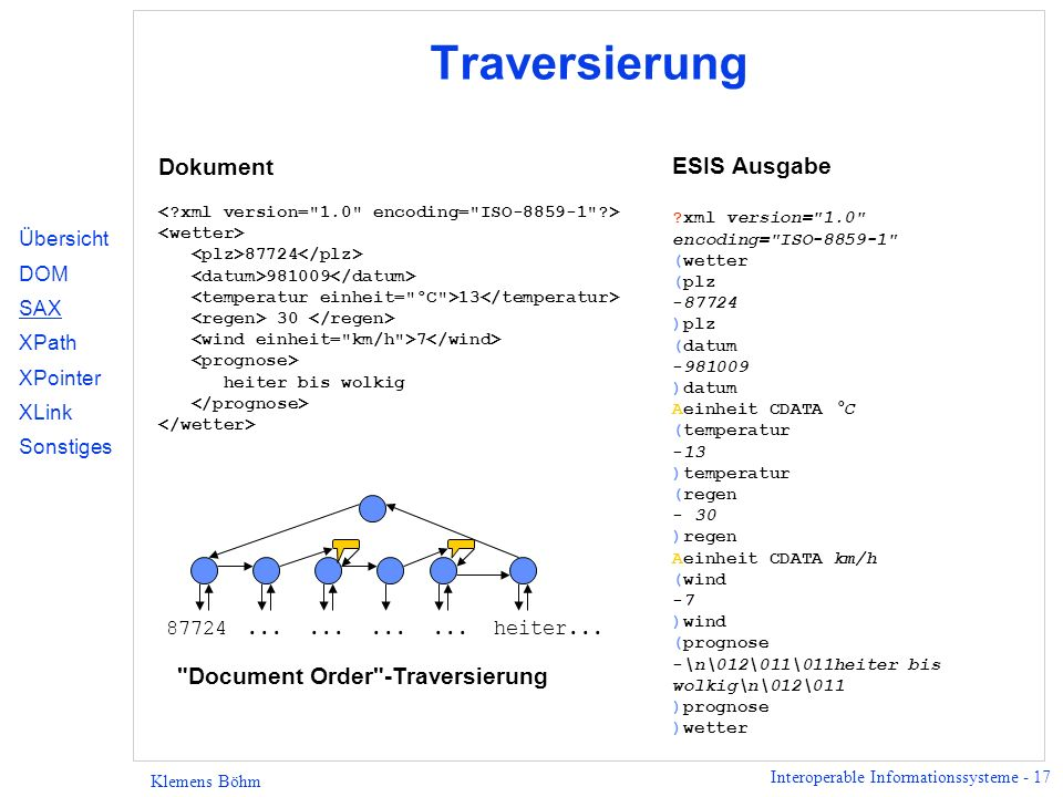 Interoperable Informationssysteme - 17 Klemens Böhm Traversierung ESIS Ausgabe ?xml version=