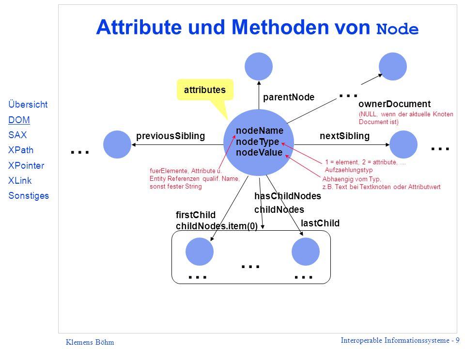 Interoperable Informationssysteme - 30 Klemens Böhm Beispiele für Ausdrücke (3/3) l book[price<10]//title l book[price<10]/*/name l book[title $ile$ The B ]/title l book/author[first-name and last-name] Was wird ausgegeben.