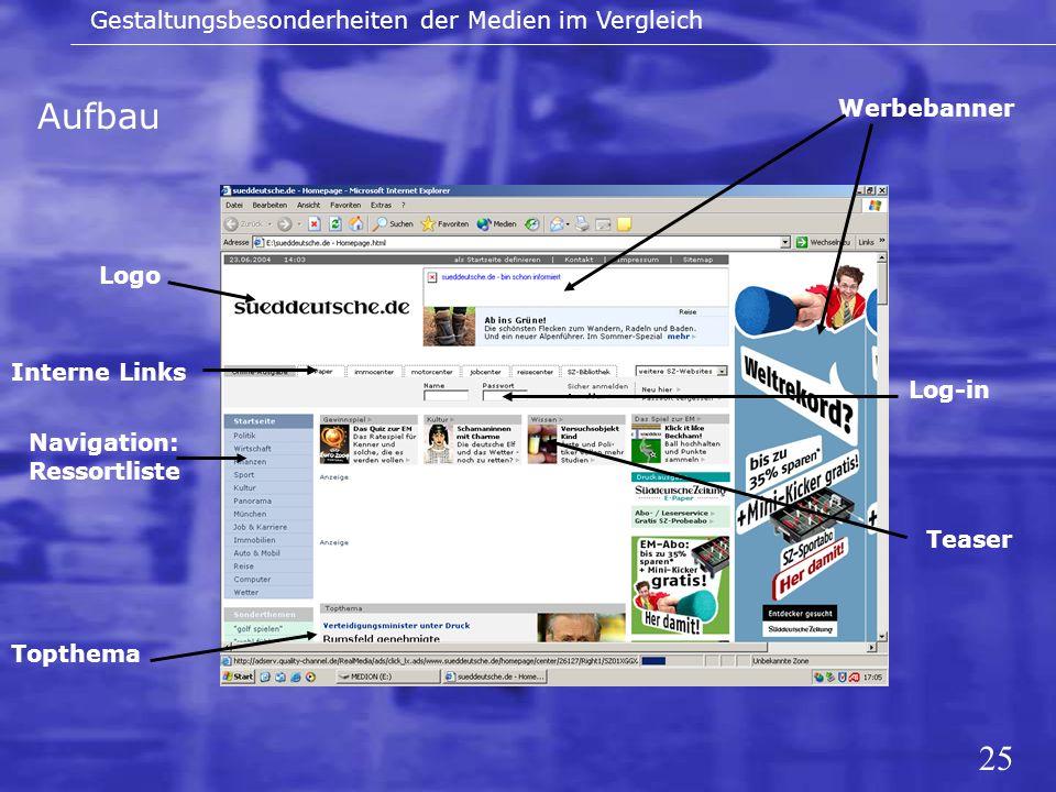 25 Aufbau Gestaltungsbesonderheiten der Medien im Vergleich Navigation: Ressortliste Werbebanner Interne Links Log-in Topthema Logo Teaser