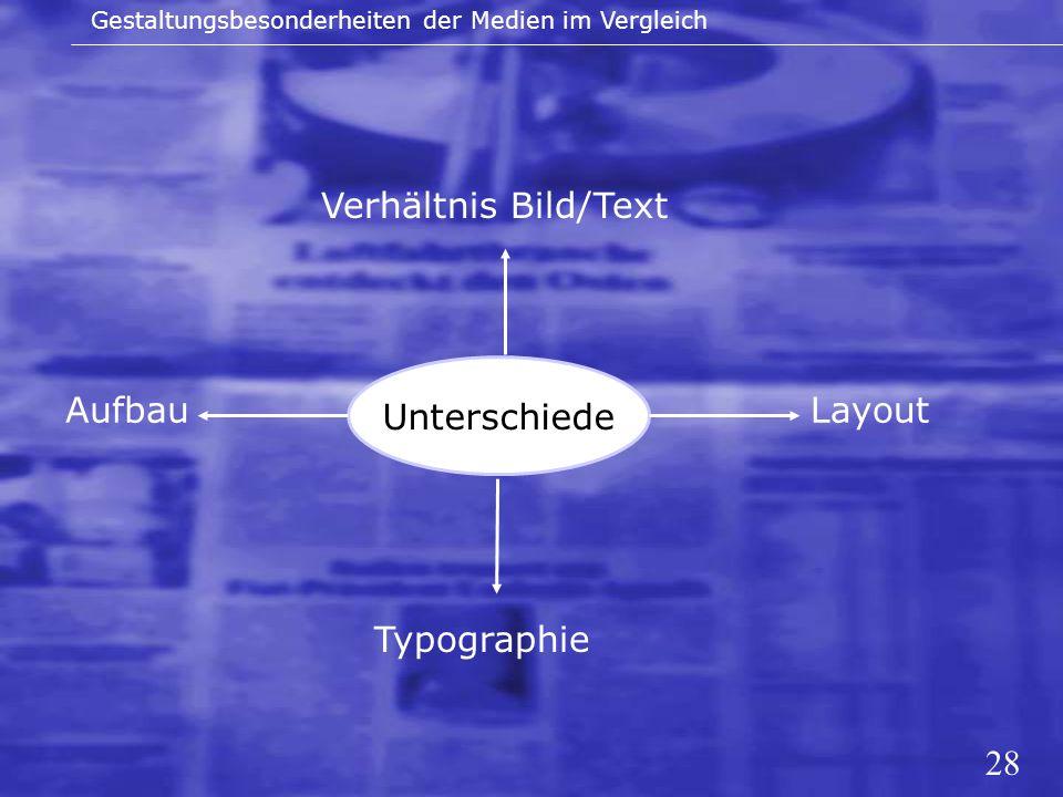 28 Gestaltungsbesonderheiten der Medien im Vergleich Unterschiede AufbauLayout Verhältnis Bild/Text Typographie