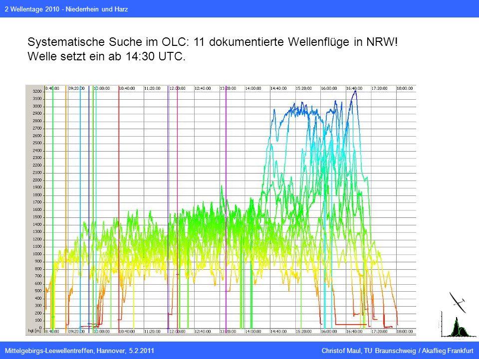 Mittelgebirgs-Leewellentreffen, Hannover, 5.2.2011 Christof Maul, TU Braunschweig / Akaflieg Frankfurt 2 Wellentage 2010 - Niederrhein und Harz Systematische Suche im OLC: 11 dokumentierte Wellenflüge in NRW.