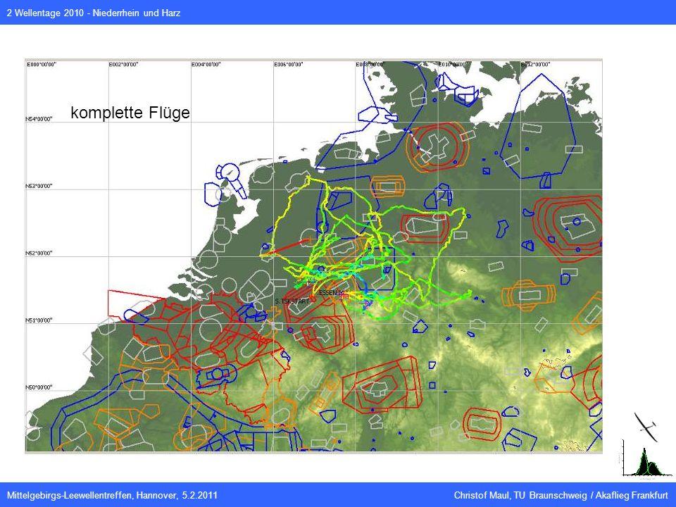 Mittelgebirgs-Leewellentreffen, Hannover, 5.2.2011 Christof Maul, TU Braunschweig / Akaflieg Frankfurt 2 Wellentage 2010 - Niederrhein und Harz komplette Flüge