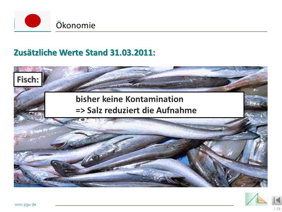 28 I www.pgu.de Ökonomie Zusätzliche Werte Stand 31.03.2011: Fisch: bisher keine Kontamination => Salz reduziert die Aufnahme