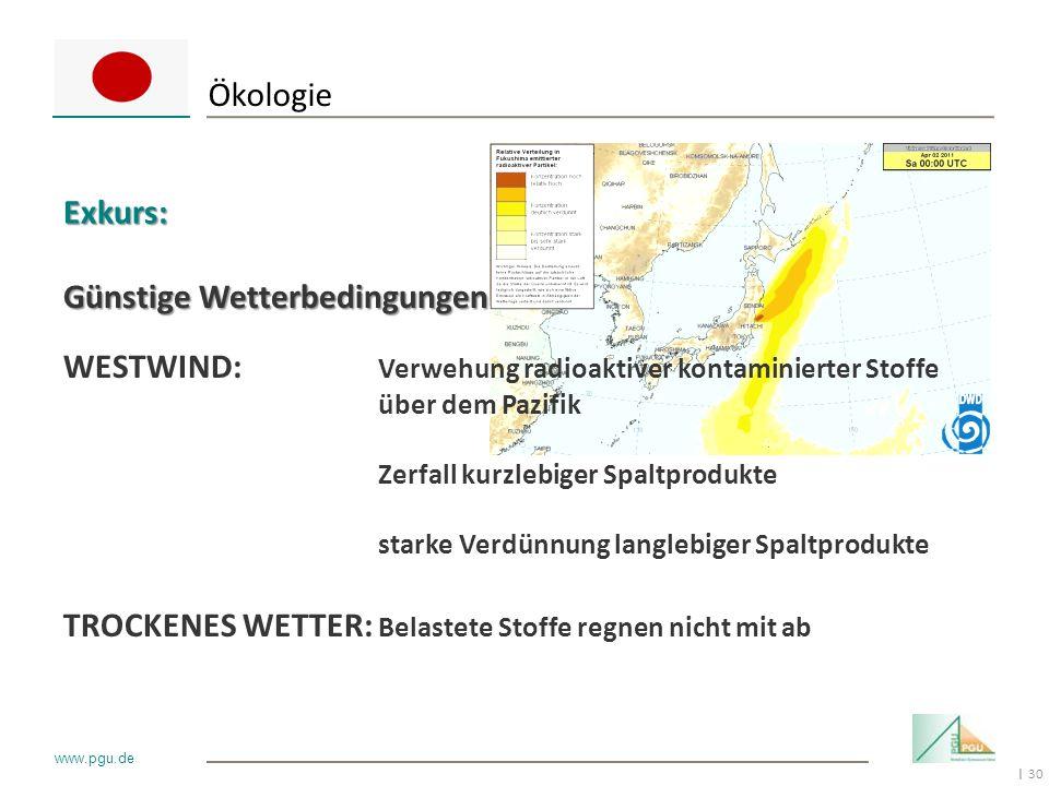 30 I www.pgu.de Ökologie Exkurs: Günstige Wetterbedingungen WESTWIND: Verwehung radioaktiver kontaminierter Stoffe über dem Pazifik Zerfall kurzlebige