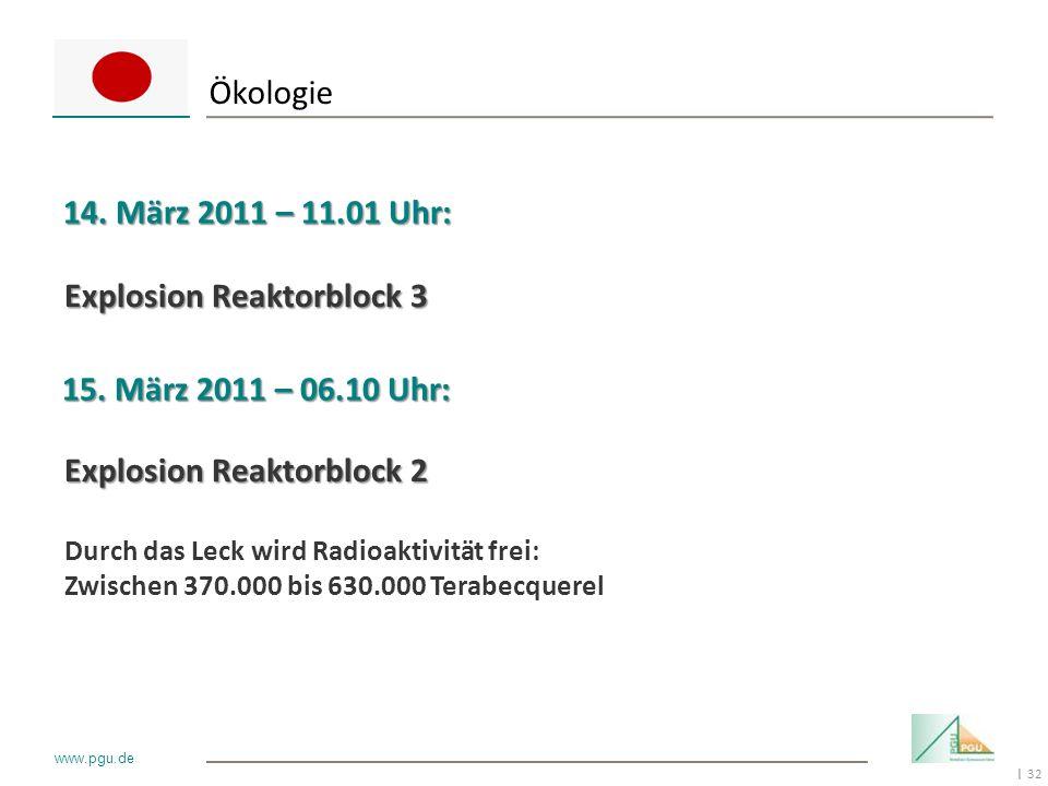 32 I www.pgu.de Ökologie 14. März 2011 – 11.01 Uhr: Explosion Reaktorblock 3 Explosion Reaktorblock 2 Durch das Leck wird Radioaktivität frei: Zwische