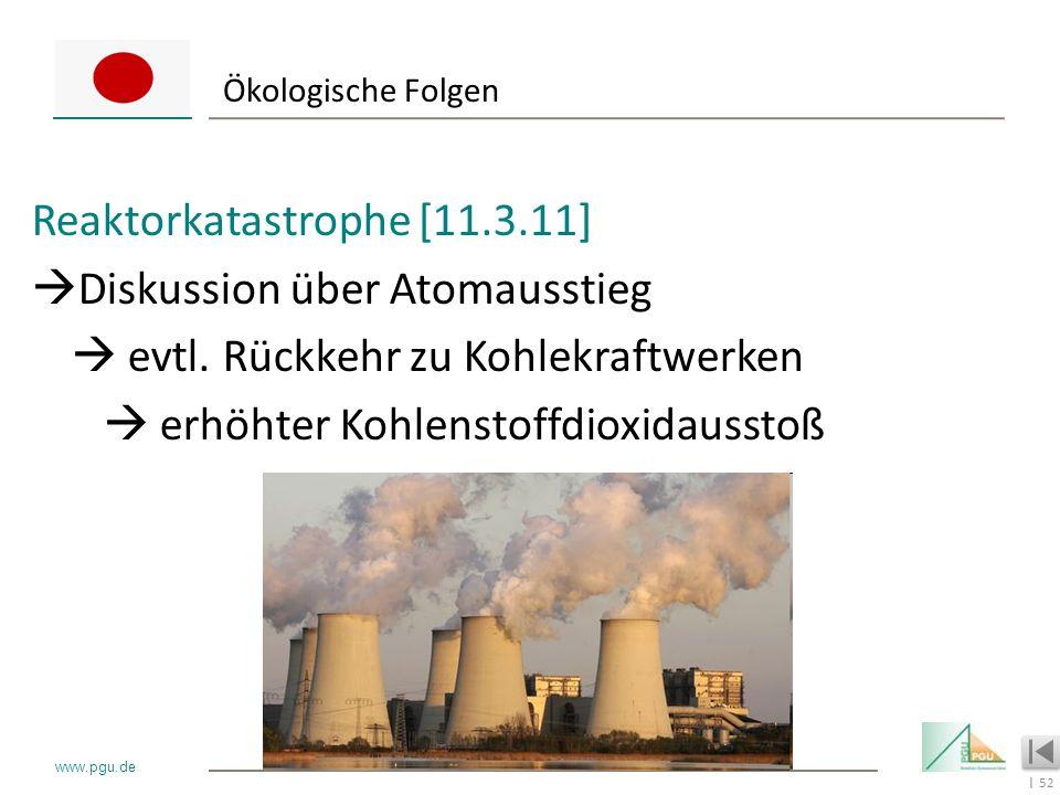 52 I www.pgu.de Ökologische Folgen Reaktorkatastrophe [11.3.11] Diskussion über Atomausstieg evtl. Rückkehr zu Kohlekraftwerken erhöhter Kohlenstoffdi