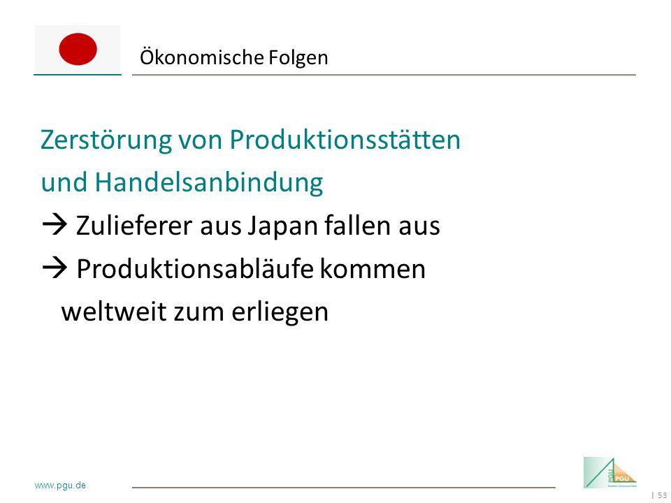 53 I www.pgu.de Ökonomische Folgen Zerstörung von Produktionsstätten und Handelsanbindung Zulieferer aus Japan fallen aus Produktionsabläufe kommen we