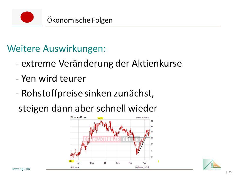 55 I www.pgu.de Ökonomische Folgen Weitere Auswirkungen: - extreme Veränderung der Aktienkurse - Yen wird teurer - Rohstoffpreise sinken zunächst, ste