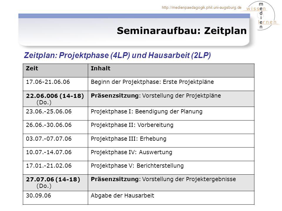 http://medienpaedagogik.phil.uni-augsburg.de Seminaraufbau: Zeitplan Zeitplan: Projektphase (4LP) und Hausarbeit (2LP) ZeitInhalt 17.06-21.06.06Beginn der Projektphase: Erste Projektpläne 22.06.006 (14-18) (Do.) Präsenzsitzung: Vorstellung der Projektpläne 23.06.-25.06.06Projektphase I: Beendigung der Planung 26.06.-30.06.06Projektphase II: Vorbereitung 03.07.-07.07.06Projektphase III: Erhebung 10.07.-14.07.06Projektphase IV: Auswertung 17.01.-21.02.06Projektphase V: Berichterstellung 27.07.06 (14-18) (Do.) Präsenzsitzung: Vorstellung der Projektergebnisse 30.09.06Abgabe der Hausarbeit