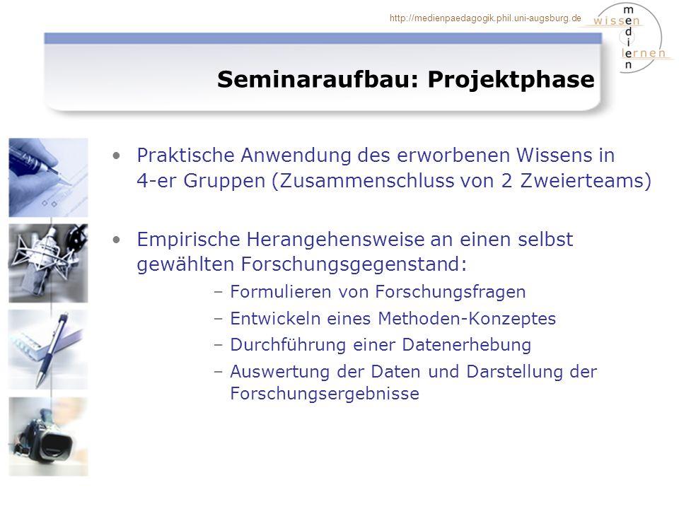 http://medienpaedagogik.phil.uni-augsburg.de Praktische Anwendung des erworbenen Wissens in 4-er Gruppen (Zusammenschluss von 2 Zweierteams) Empirisch
