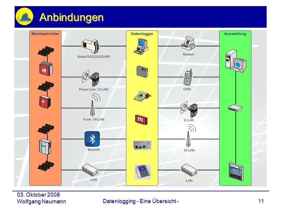 03. Oktober 2008 Wolfgang NeumannDatenlogging - Eine Übersicht -11 Anbindungen