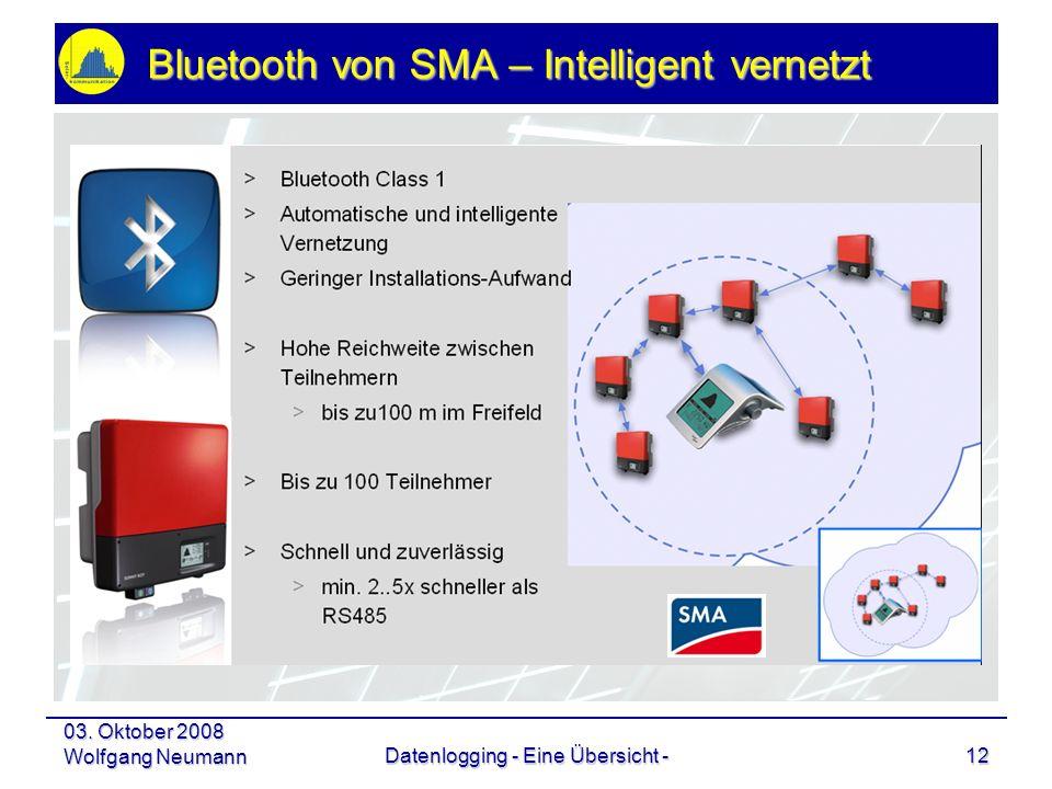 03. Oktober 2008 Wolfgang NeumannDatenlogging - Eine Übersicht -12 Bluetooth von SMA – Intelligent vernetzt