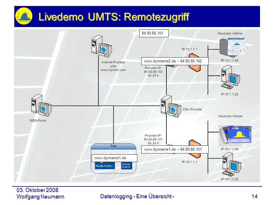 03. Oktober 2008 Wolfgang NeumannDatenlogging - Eine Übersicht -14 Livedemo UMTS: Remotezugriff www.dynname2.de – 84.85.86.102 www.dynname1.de – 84.85