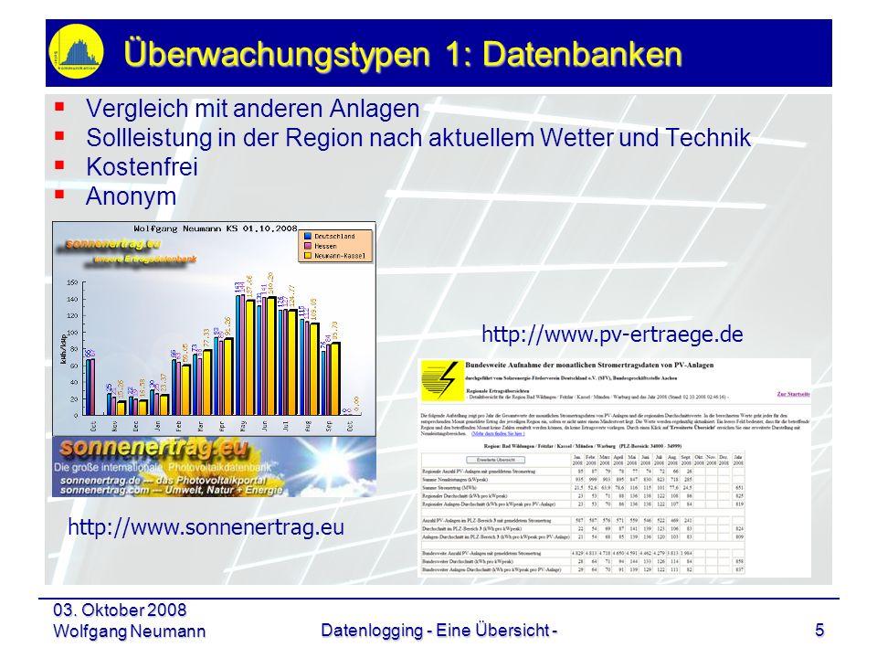 03. Oktober 2008 Wolfgang NeumannDatenlogging - Eine Übersicht -5 Überwachungstypen 1: Datenbanken Vergleich mit anderen Anlagen Sollleistung in der R