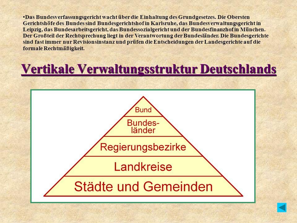 Vertikale Verwaltungsstruktur Deutschlands Das Bundesverfassungsgericht wacht über die Einhaltung des Grundgesetzes. Die Obersten Gerichtshöfe des Bun