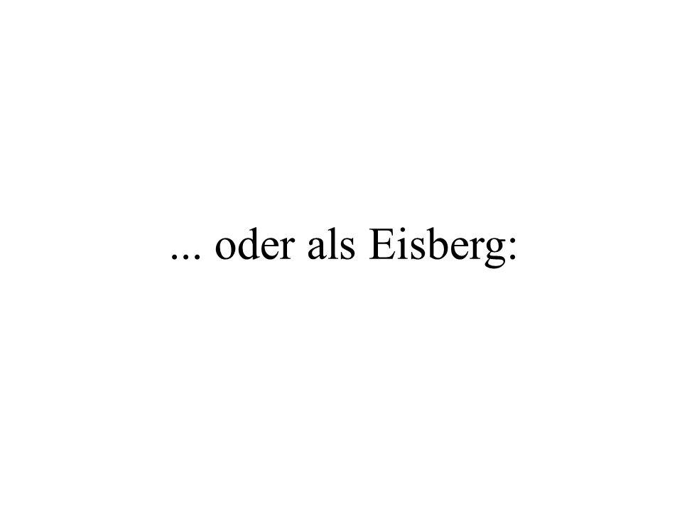 ... oder als Eisberg: