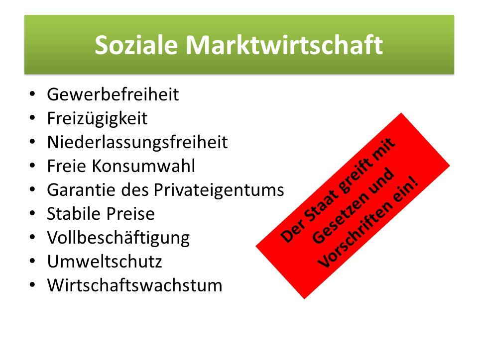 Soziale Marktwirtschaft Gewerbefreiheit Freizügigkeit Niederlassungsfreiheit Freie Konsumwahl Garantie des Privateigentums Stabile Preise Vollbeschäft