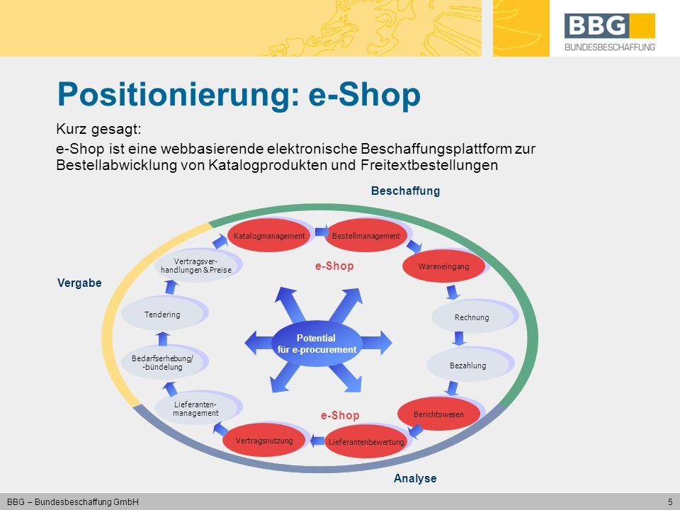 5 BBG – Bundesbeschaffung GmbH Positionierung: e-Shop Kurz gesagt: e-Shop ist eine webbasierende elektronische Beschaffungsplattform zur Bestellabwick