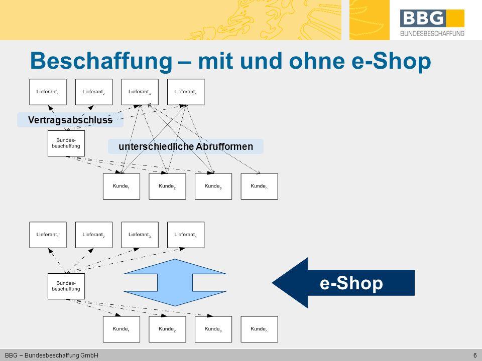 7 Nutzen: e-Shop Reduzierung der Prozesskosten Technologische und organisatorische Flexibilität -Unternehmensspezifische Beschaffungsprozesse -Von der Papiergenehmigung bis zum komplexen elektronischen Genehmigungsleitweg -Flexibilität der Berechtigungsmöglichkeiten Prozesssicherheit -Transparenz im Beschaffungsprozess -Umfassendes User-Self-Service (Userantrag, Berechtigungen) -Dezentrale Useradministration -Zielgenaue Spezifikation der Katalogsichten -Durchgängige Gültigkeitsprüfungen Benutzerfreundlichkeit -Umfangreiche Statusübersicht -Tooltips -Zielgenaue, Flexible Suchmöglichkeiten (Verträge, Volltext, Produktgruppen-Struktur, eClass, Thesaurus, Unschärfensuche) -Verwaltung von Warenkorbvorlagen -SSO über Portal Austria -Web basierende Stand-alone Lösung Umfangreiche Support-/Hilfsfunktionen -kontextsensitive Hilfe -e-Learning Unterlagen -Session Support Monitoring Reduzierung der Prozesskosten - Jede Bestellung ist berechtigt und hat dieselbe Form - Plattform zur Erstellung von elektronischen Katalogen - elektronischer Datenaustausch (z.B.