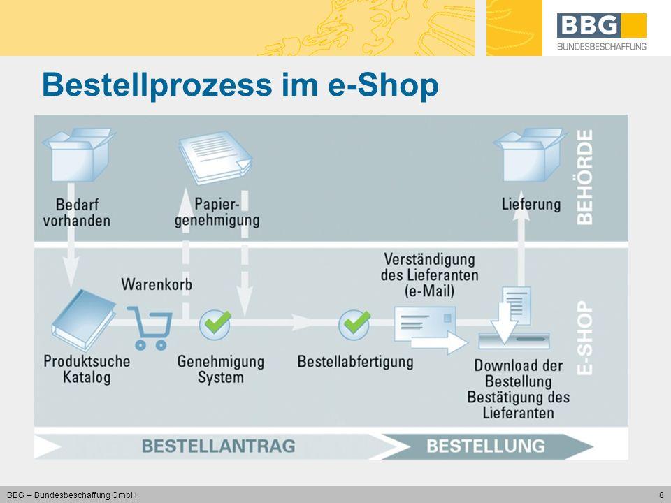 9 BBG – Bundesbeschaffung GmbH Feedback zum E-Shop Hatten Sie bereits mit dem E-Shop zu tun.