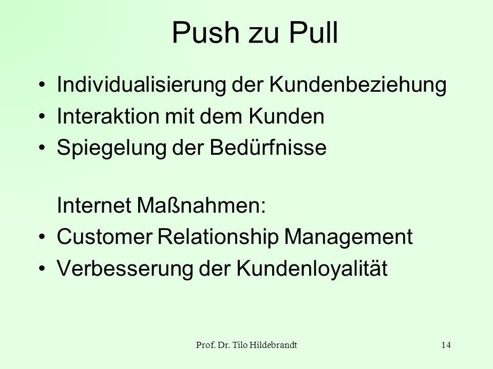 Push zu Pull Individualisierung der Kundenbeziehung Interaktion mit dem Kunden Spiegelung der Bedürfnisse Internet Maßnahmen: Customer Relationship Ma