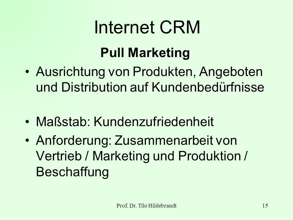 Internet CRM Pull Marketing Ausrichtung von Produkten, Angeboten und Distribution auf Kundenbedürfnisse Maßstab: Kundenzufriedenheit Anforderung: Zusa