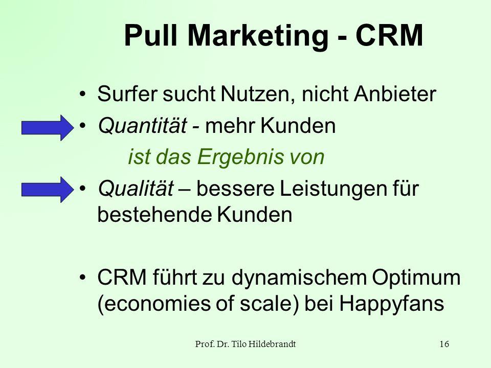 Pull Marketing - CRM Surfer sucht Nutzen, nicht Anbieter Quantität - mehr Kunden ist das Ergebnis von Qualität – bessere Leistungen für bestehende Kun