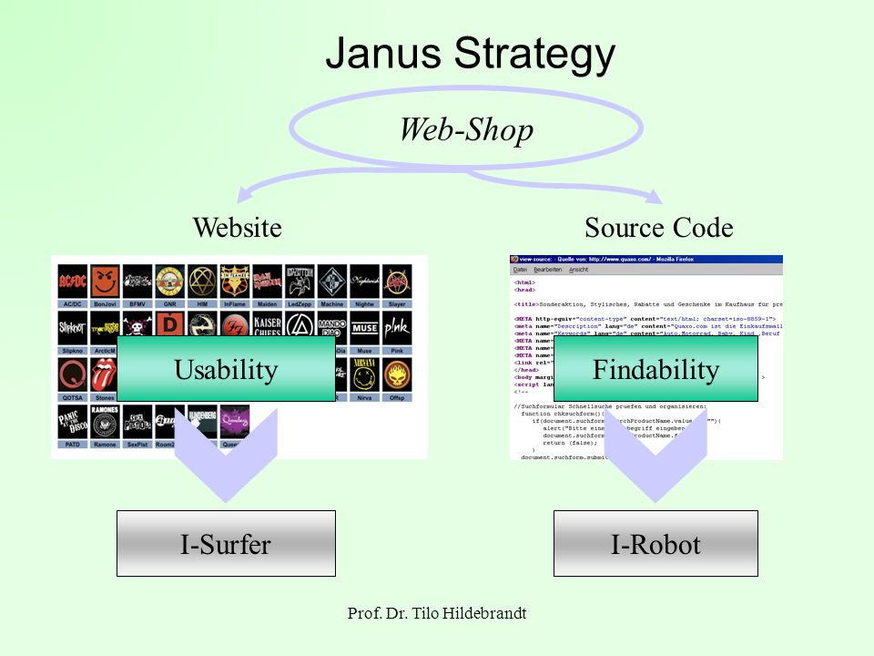 Prof. Dr. Tilo Hildebrandt Janus Strategy FindabilityUsability Web-Shop I-RobotI-Surfer Source CodeWebsite