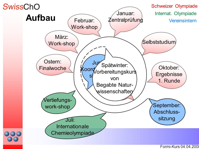 Aufbau Formi-Kurs 04.04.2008 1.Runde: Multiple Choice Prüfen der Basisfertigkeiten 2.