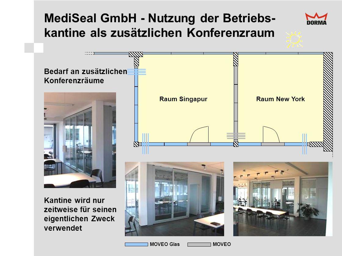 MediSeal GmbH - Nutzung der Betriebs- kantine als zusätzlichen Konferenzraum Raum SingapurRaum New York Kantine wird nur zeitweise für seinen eigentli