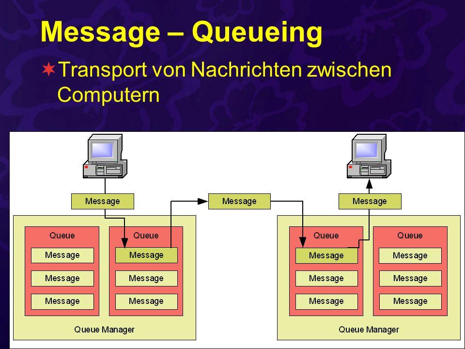 Einführung Konzepte Asynchrone Abarbeitung von Aufgaben Empfänger oder Sender kann Offline sein Nachrichten werden zwischengepuffert Aktiver Austausch von Informationen zwischen Programmen / Computern Pushen der Infos