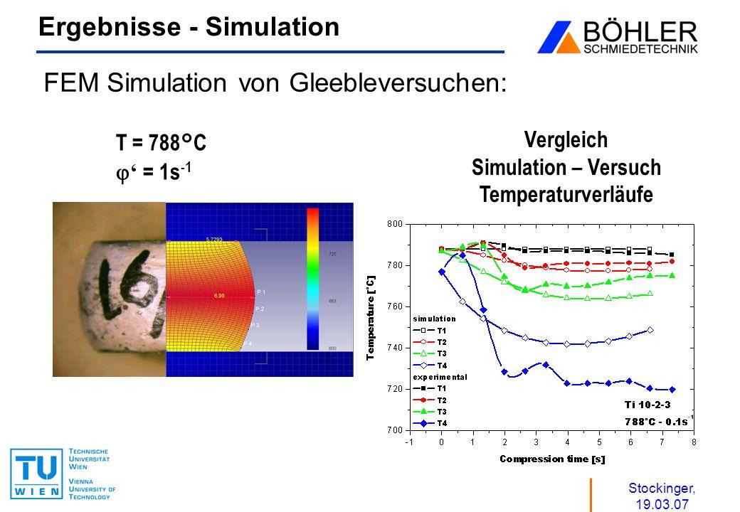 Stockinger, 19.03.07 Ergebnisse - Simulation FEM Simulation von Gleebleversuchen: T = 788°C = 1s -1 Vergleich Simulation – Versuch Temperaturverläufe