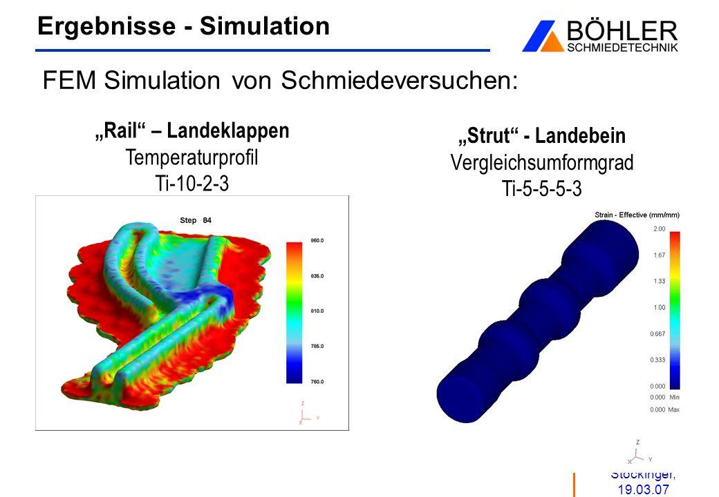 Stockinger, 19.03.07 Ergebnisse - Simulation FEM Simulation von Schmiedeversuchen: Rail – Landeklappen Temperaturprofil Ti-10-2-3 Strut - Landebein Ve