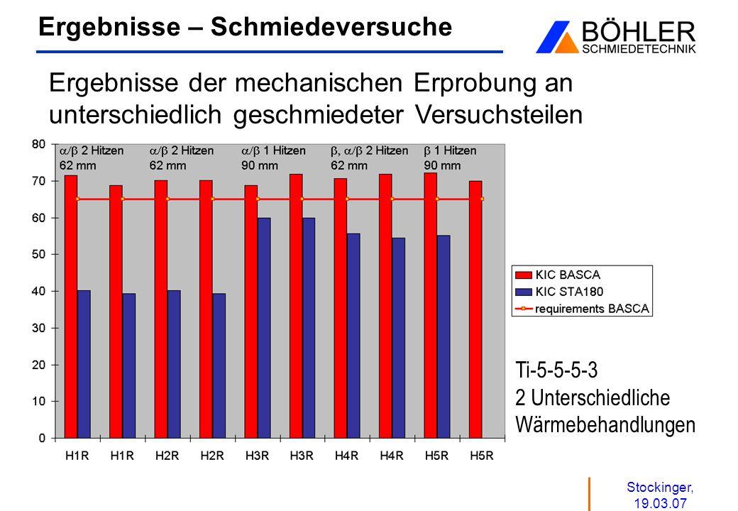 Stockinger, 19.03.07 Ergebnisse – Schmiedeversuche Ergebnisse der mechanischen Erprobung an unterschiedlich geschmiedeter Versuchsteilen Ti-5-5-5-3 2