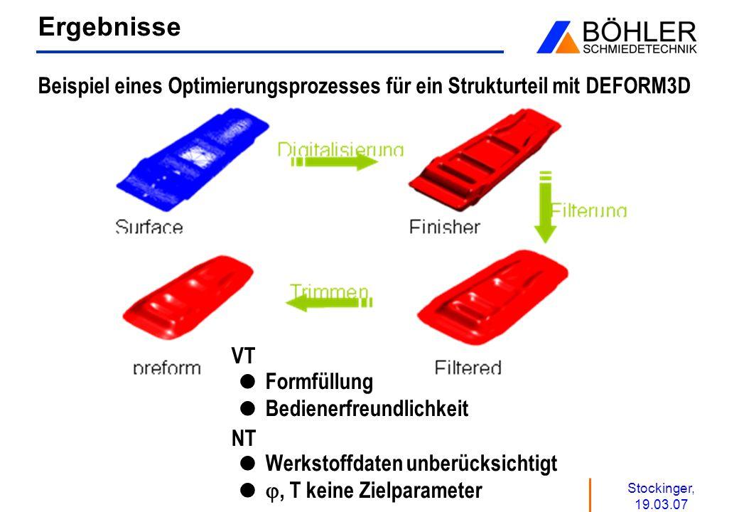 Stockinger, 19.03.07 Ergebnisse Beispiel eines Optimierungsprozesses für ein Strukturteil mit DEFORM3D VT Formfüllung Bedienerfreundlichkeit NT Werkst