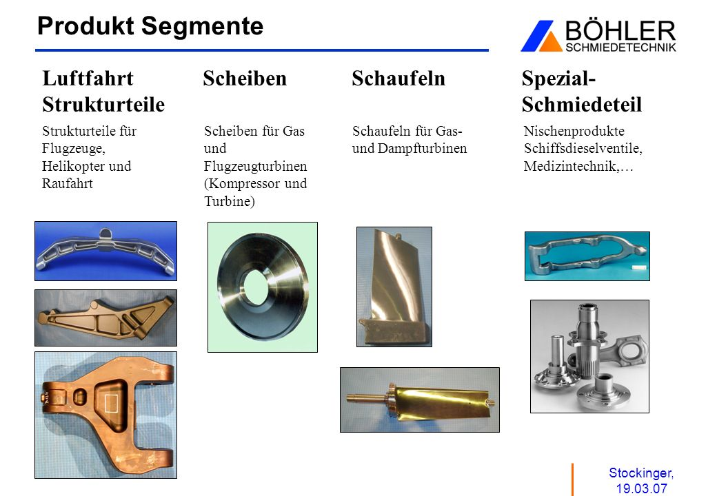 Stockinger, 19.03.07 Produkt Segmente Luftfahrt Strukturteile Strukturteile für Flugzeuge, Helikopter und Raufahrt Scheiben Scheiben für Gas und Flugz