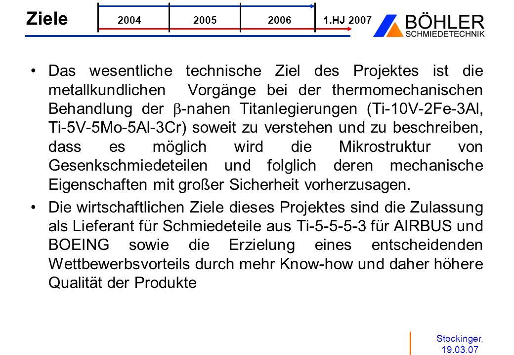 Stockinger, 19.03.07 Ziele Das wesentliche technische Ziel des Projektes ist die metallkundlichen Vorgänge bei der thermomechanischen Behandlung der -