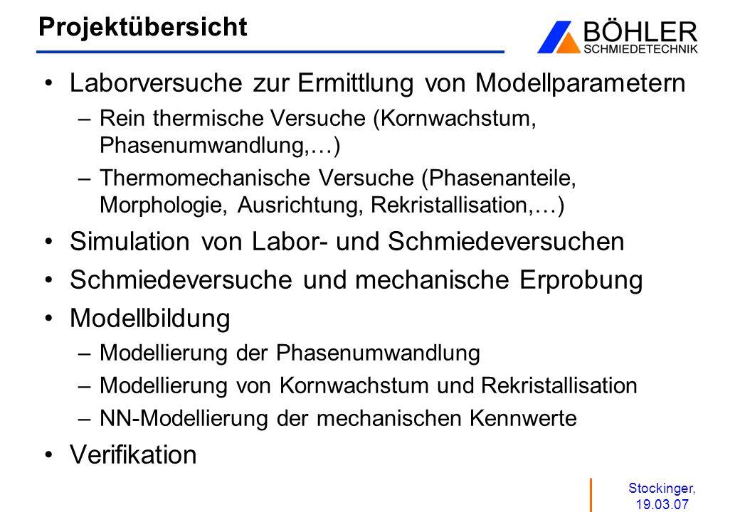 Stockinger, 19.03.07 Projektübersicht Laborversuche zur Ermittlung von Modellparametern –Rein thermische Versuche (Kornwachstum, Phasenumwandlung,…) –