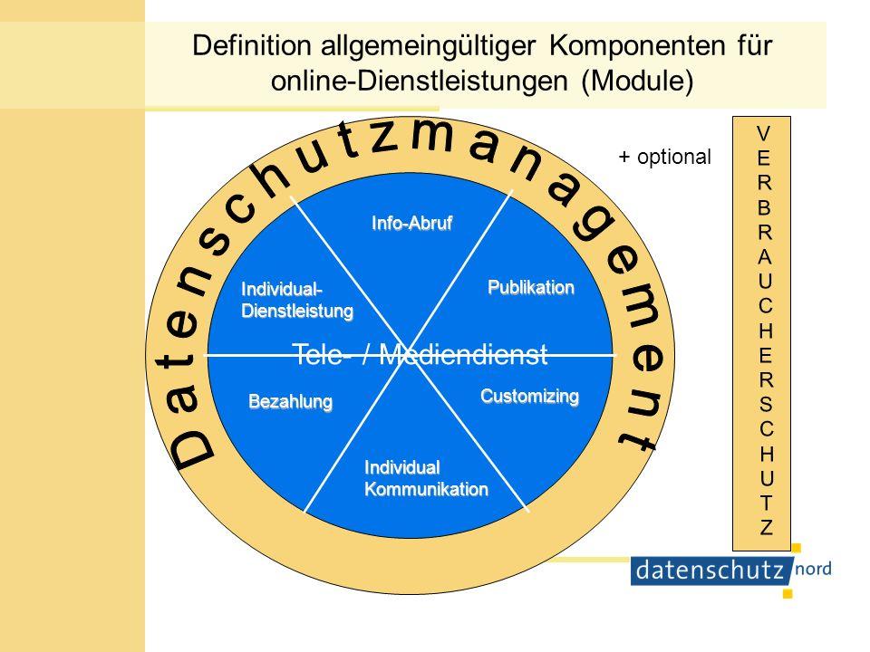 Prüfkriterien Modul TRANSPARENZ: MATERIELLE RECHTMÄSSIGKEIT: DATENSPARSAMKEIT: techn.-org.SICHERHEITS MASSNAHMEN: BETROFFENEN- RECHTE: Anbieterkennzeichnung Datenschutzerklärung Produktbeschreibung Zulässigkeit der Erhebung Erforderlichkeit Zweckbindung Einwilligung Spezialges.