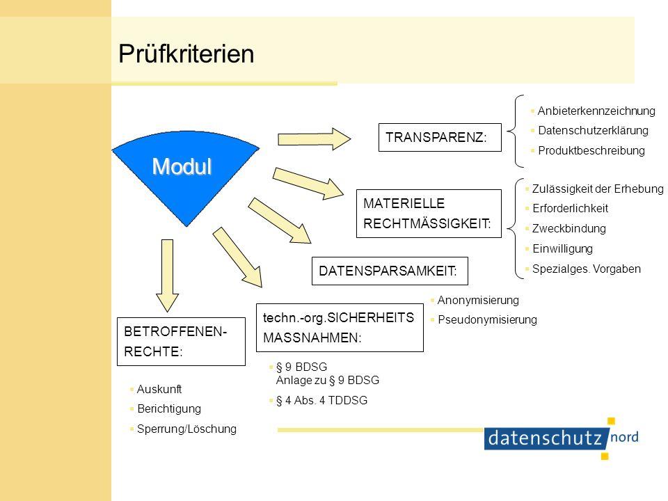 Prüfkriterien Modul TRANSPARENZ: MATERIELLE RECHTMÄSSIGKEIT: DATENSPARSAMKEIT: techn.-org.SICHERHEITS MASSNAHMEN: BETROFFENEN- RECHTE: Anbieterkennzei
