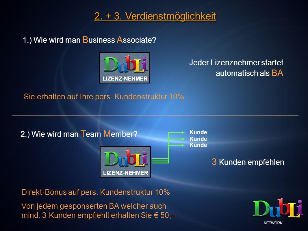 1.) Wie wird man B usiness A ssociate? LIZENZ-NEHMER Kunde Jeder Lizenznehmer startet automatisch als BA 2.) Wie wird man T eam M ember? LIZENZ-NEHMER
