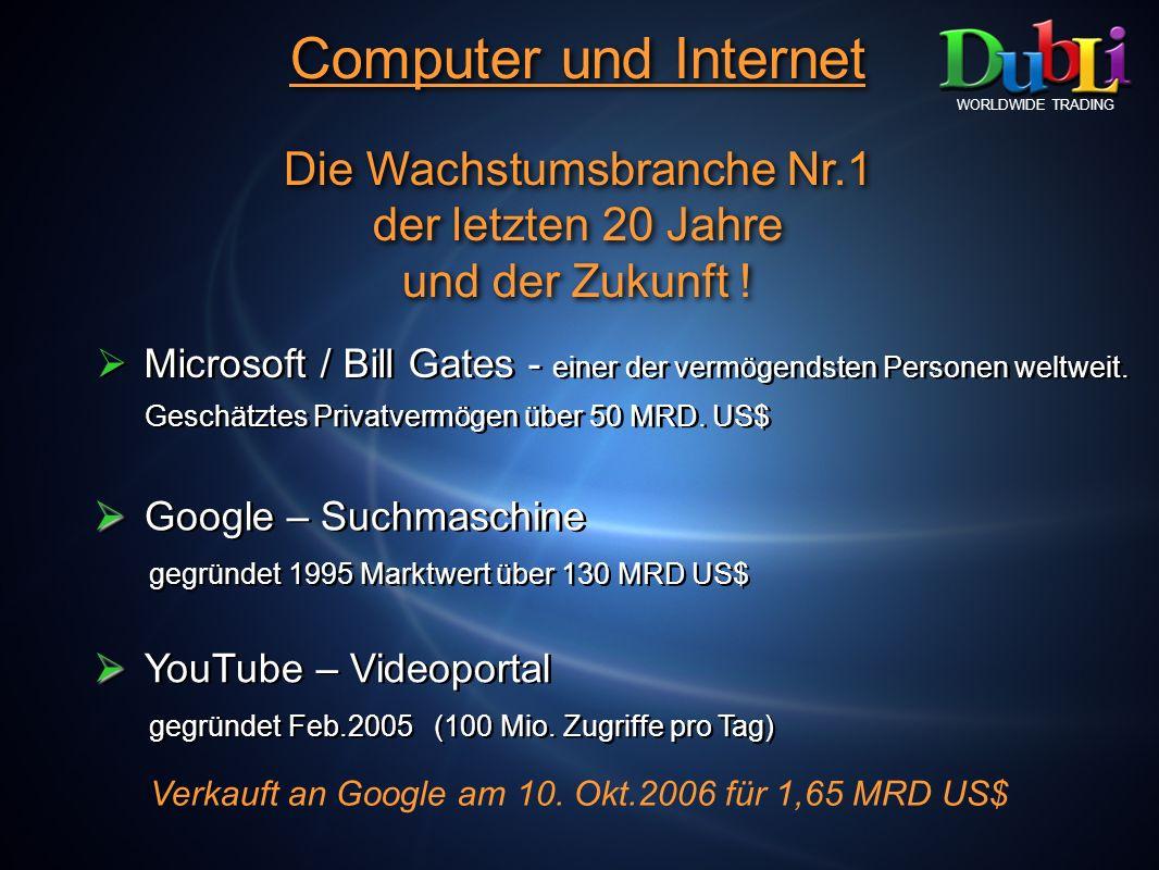 Computer und Internet Die Wachstumsbranche Nr.1 der letzten 20 Jahre und der Zukunft ! Computer und Internet Die Wachstumsbranche Nr.1 der letzten 20
