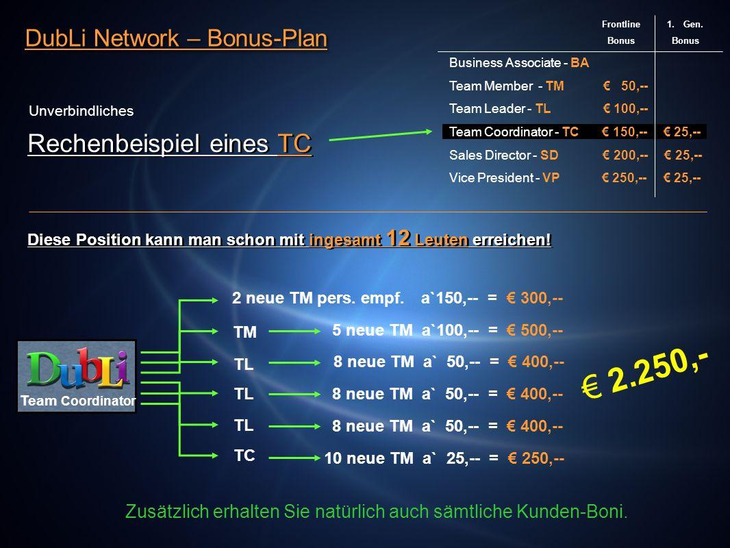 DubLi Network – Bonus-Plan Rechenbeispiel eines TC Diese Position kann man schon mit ingesamt 12 Leuten erreichen! Rechenbeispiel eines TC Diese Posit
