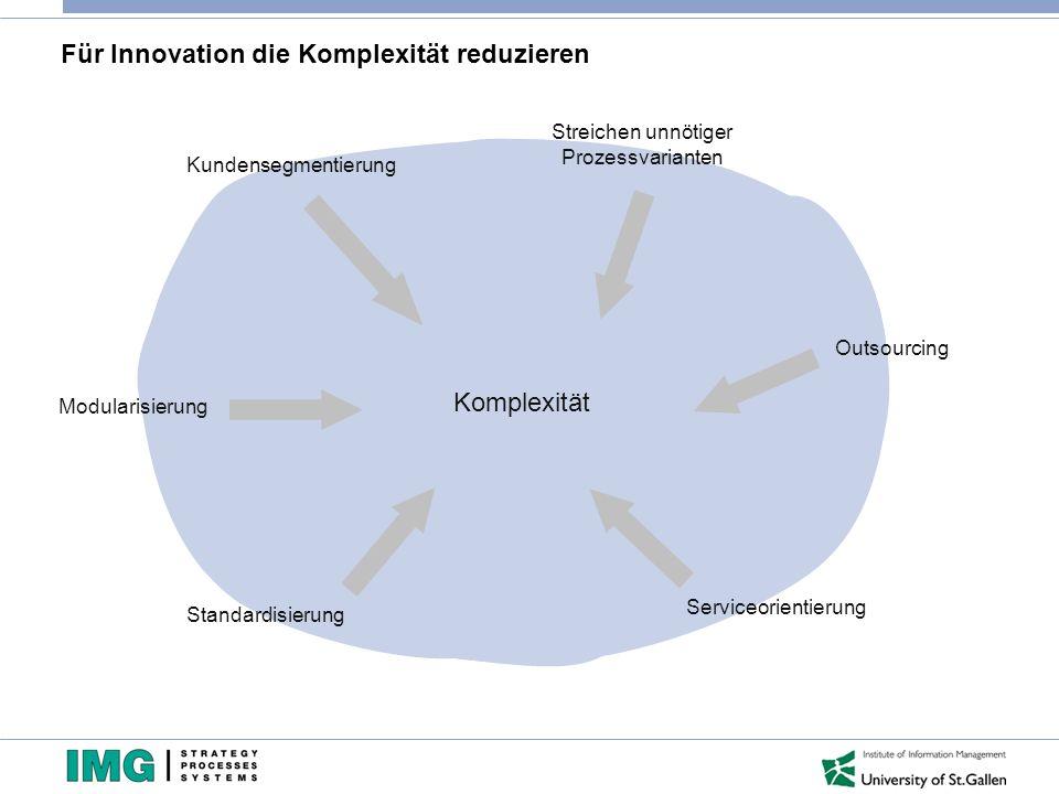 Komplexität Kundensegmentierung Streichen unnötiger Prozessvarianten Outsourcing Serviceorientierung Standardisierung Modularisierung Für Innovation d
