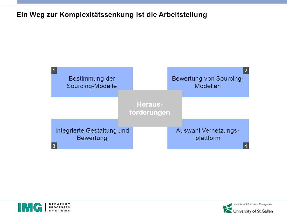Ein Weg zur Komplexitätssenkung ist die Arbeitsteilung Bestimmung der Sourcing-Modelle 1 Bewertung von Sourcing- Modellen 2 Integrierte Gestaltung und